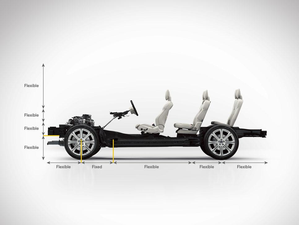 Nuevo Volvo XC90 2015 y la plataforma modular SPA