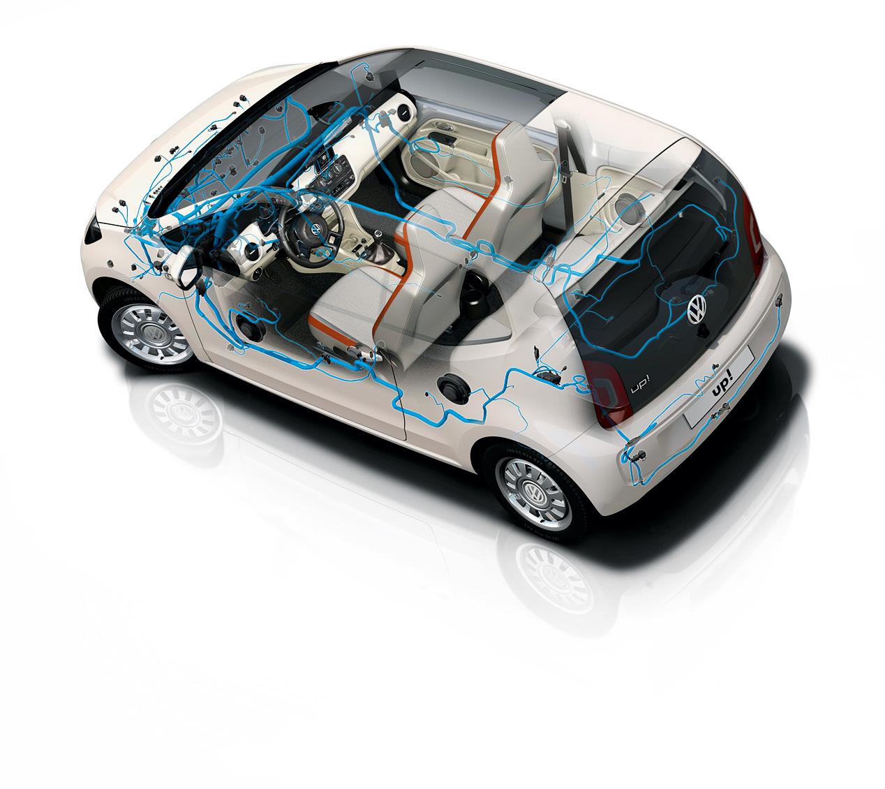 Los coches pequeños más fiables