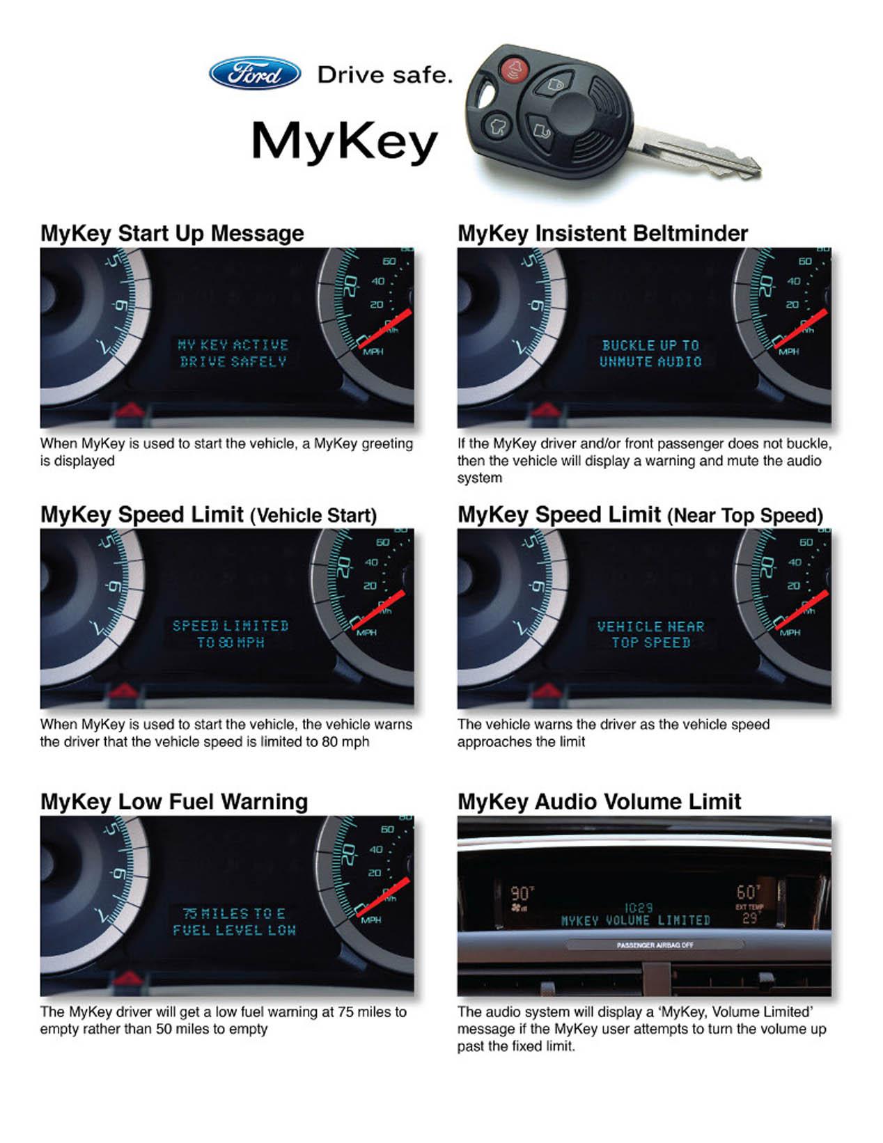 Sistema MyKey de Ford