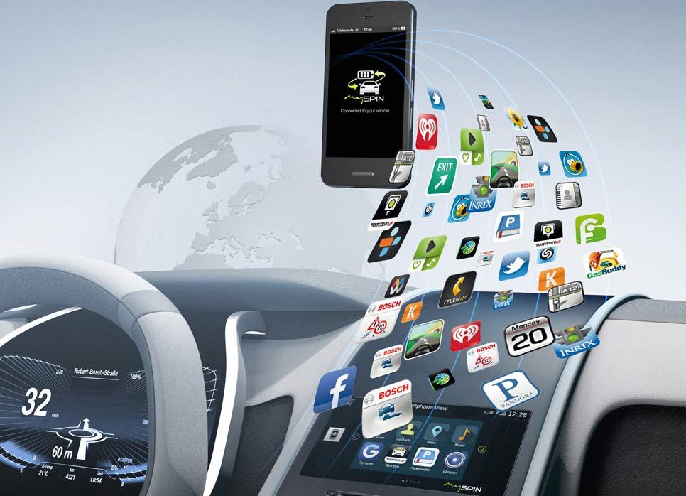 El coche, uno más del Internet de las Cosas