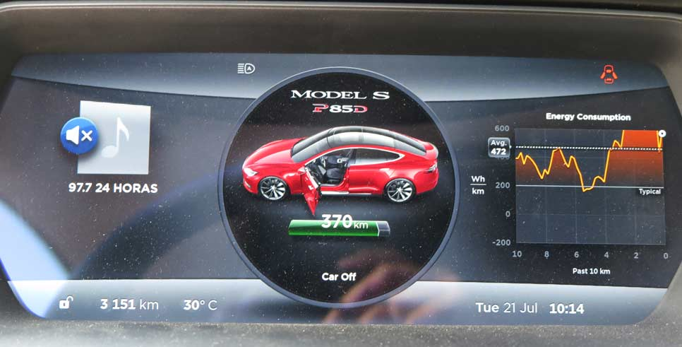 Tesla S P85D el eléctrico más rápido