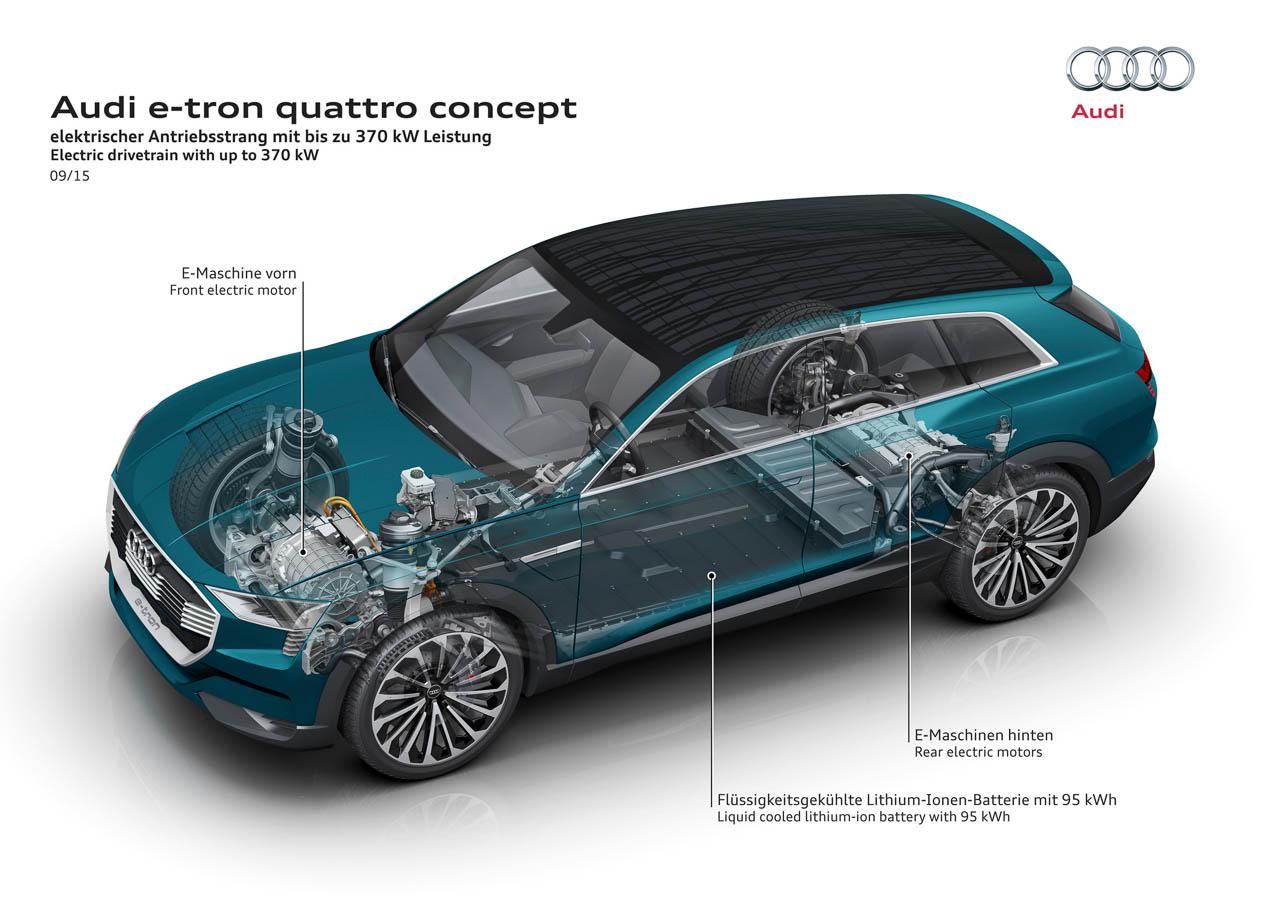 La tracción total quattro de Audi, agarrados al asfalto desde hace 36 años
