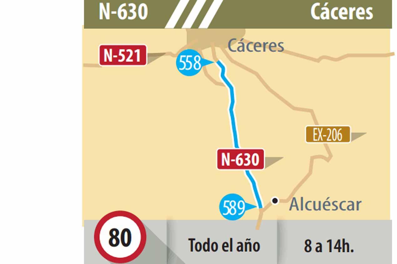 16 tramos de carreteras para ciclistas