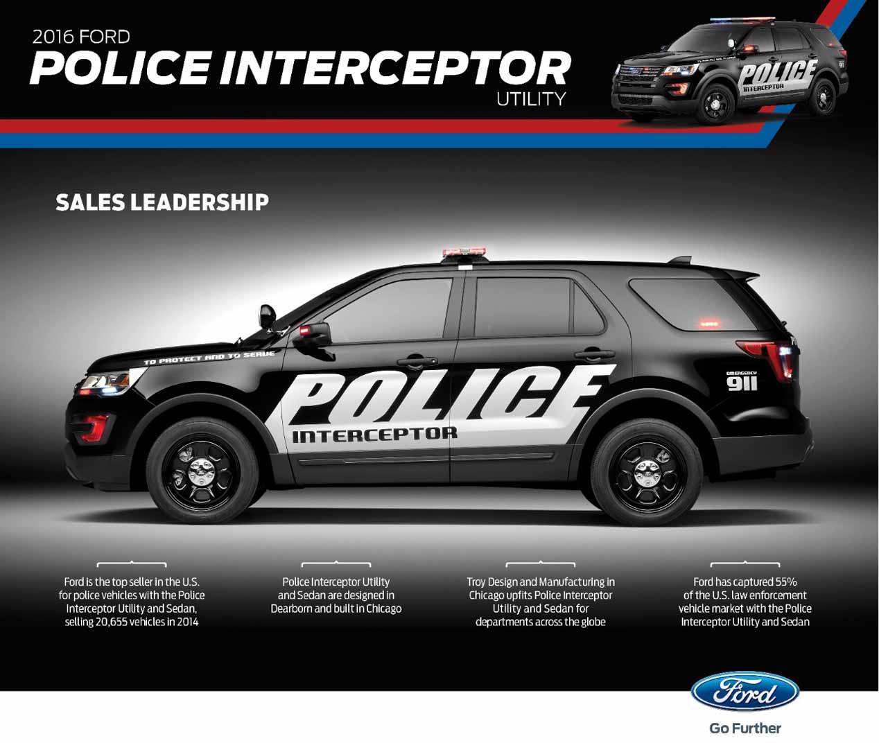 Ford Interceptor, así es el coche de policía de Estados Unidos