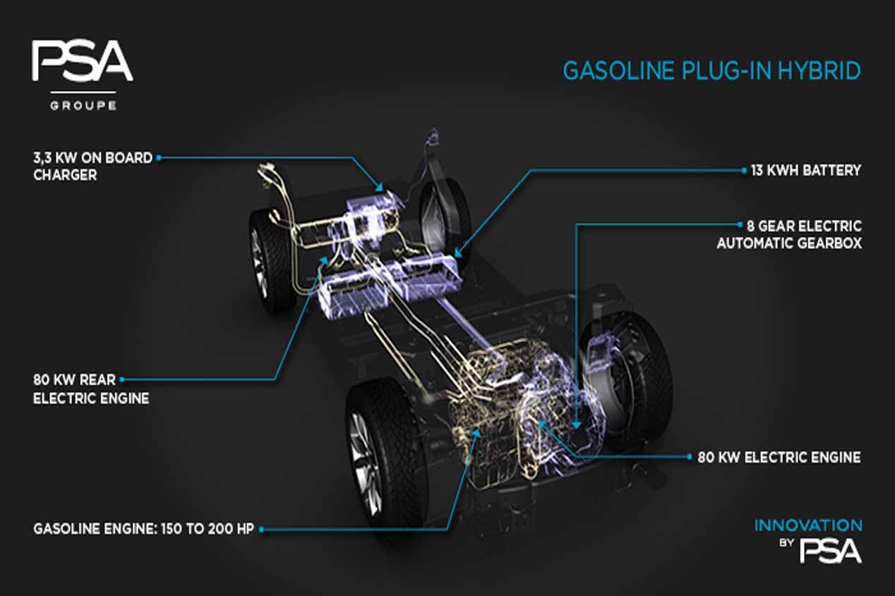 Híbrido enchufable con motor de gasolina de PSA