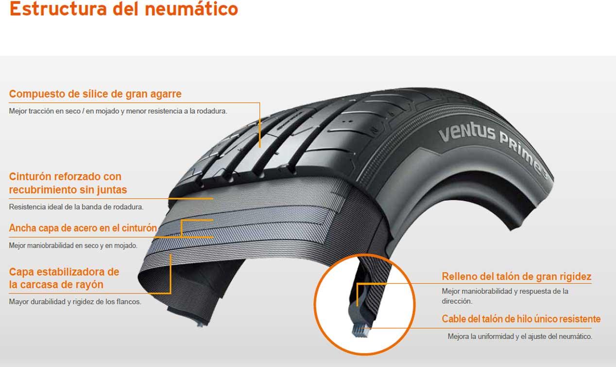 Hankook Ventus Prime³: el neumático más equilibrado