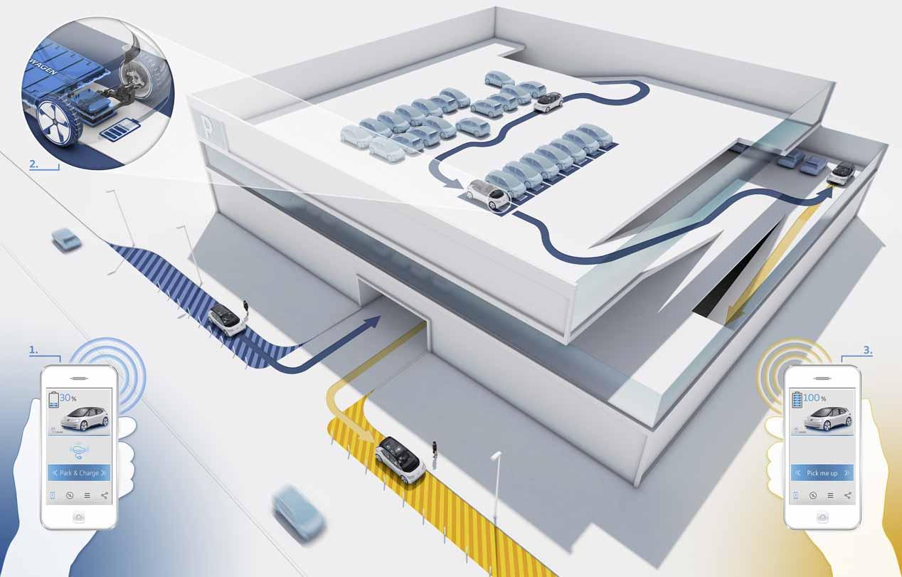 Volkswagen I.D.: el futuro coche eléctrico y autónomo