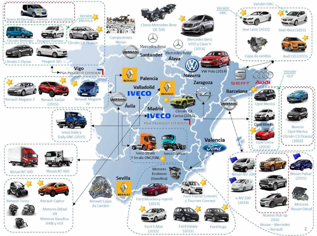 Que coches se fabrican en españa