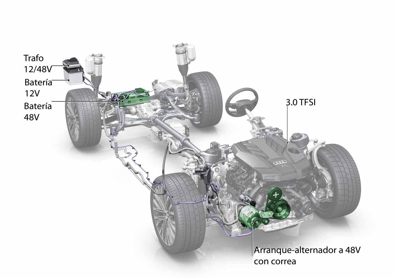 Audi electrifica para el nuevo A8 sus motores convencionales