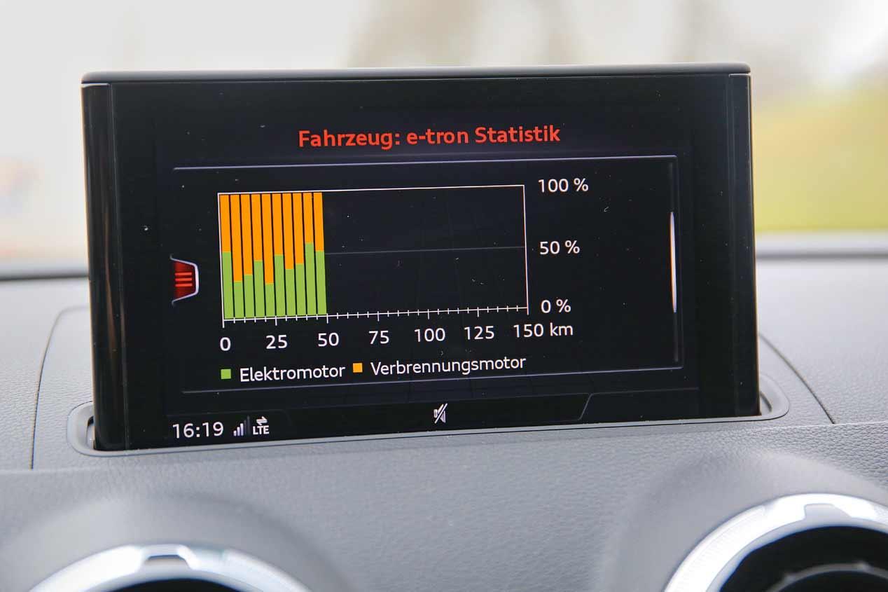 ¿Qué es mejor? ¿Diesel, gasolina o híbrido enchufable?