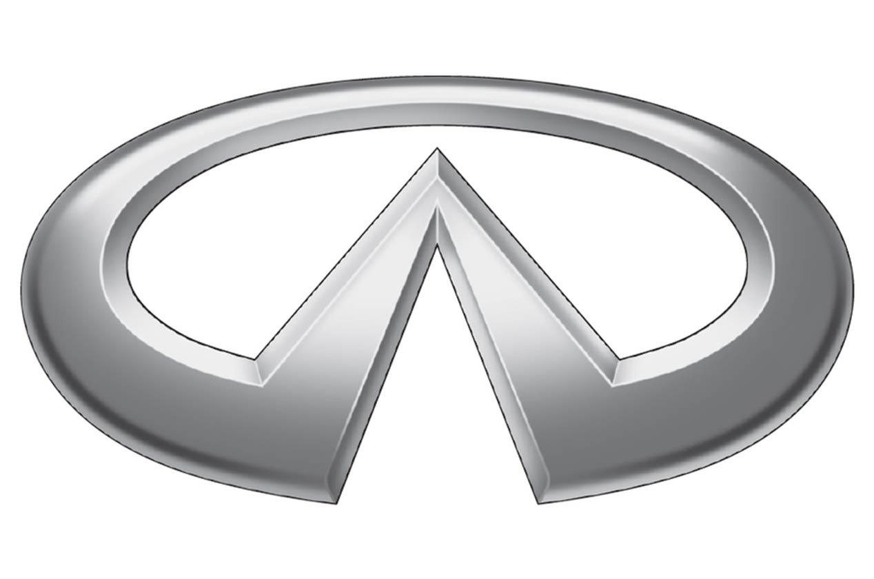 El significado de los logotipos y nombres de marcas de coches (2ª parte)