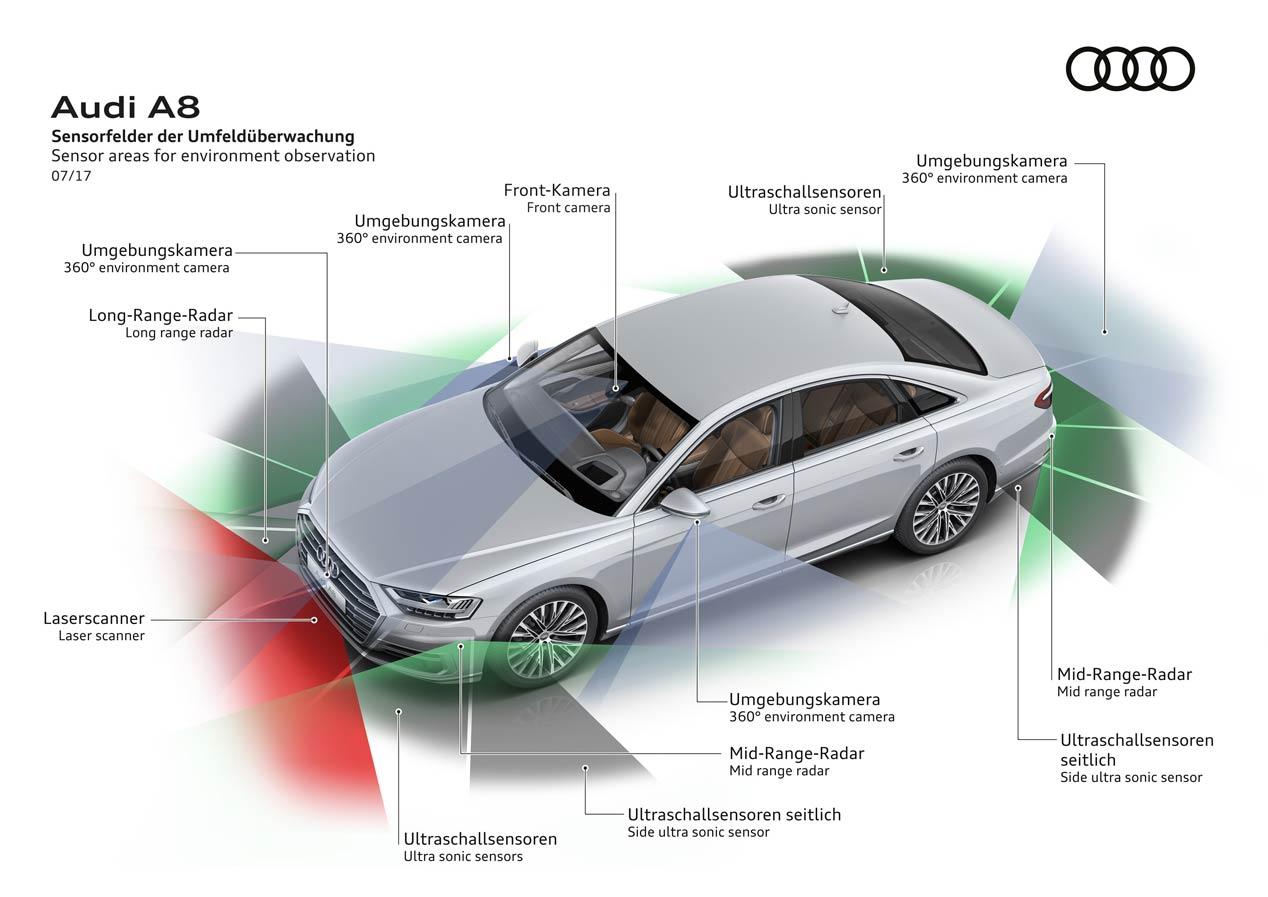 El nuevo escáner láser del Audi A8 2018, toda una revolución