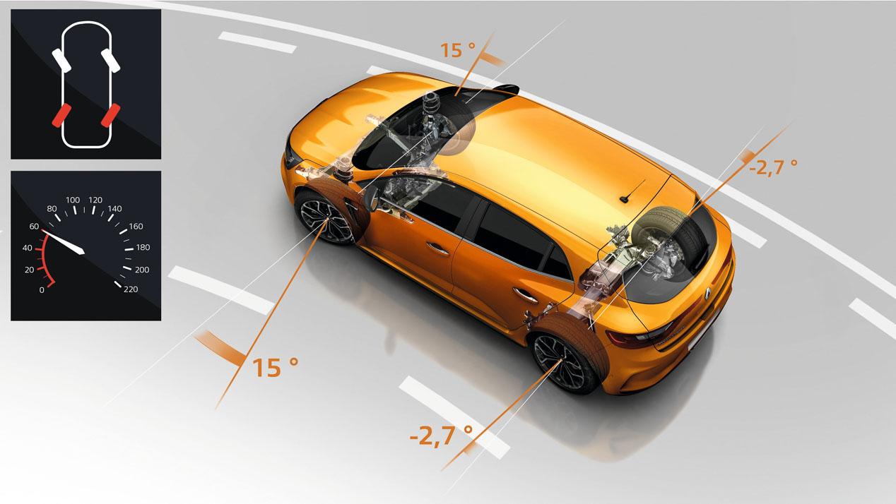 Renault Mégane R.S. Todos sus detalles definitivos