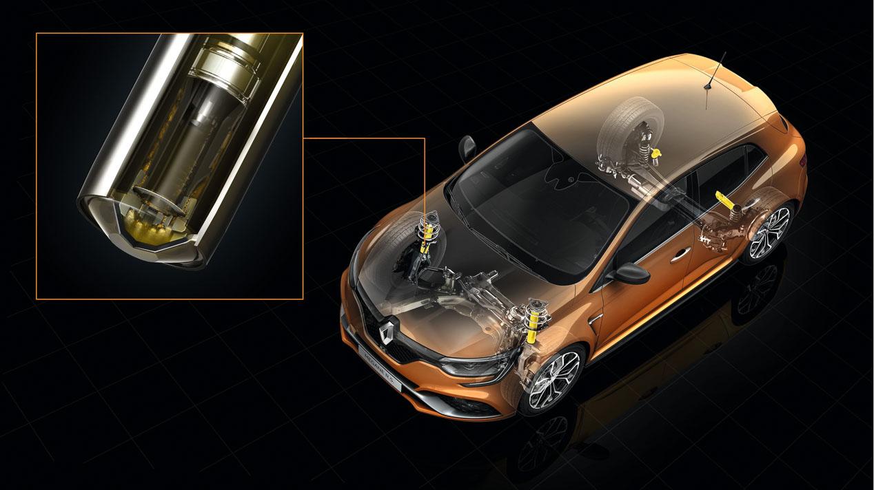 Los planes estratégicos de Renault hasta 2022