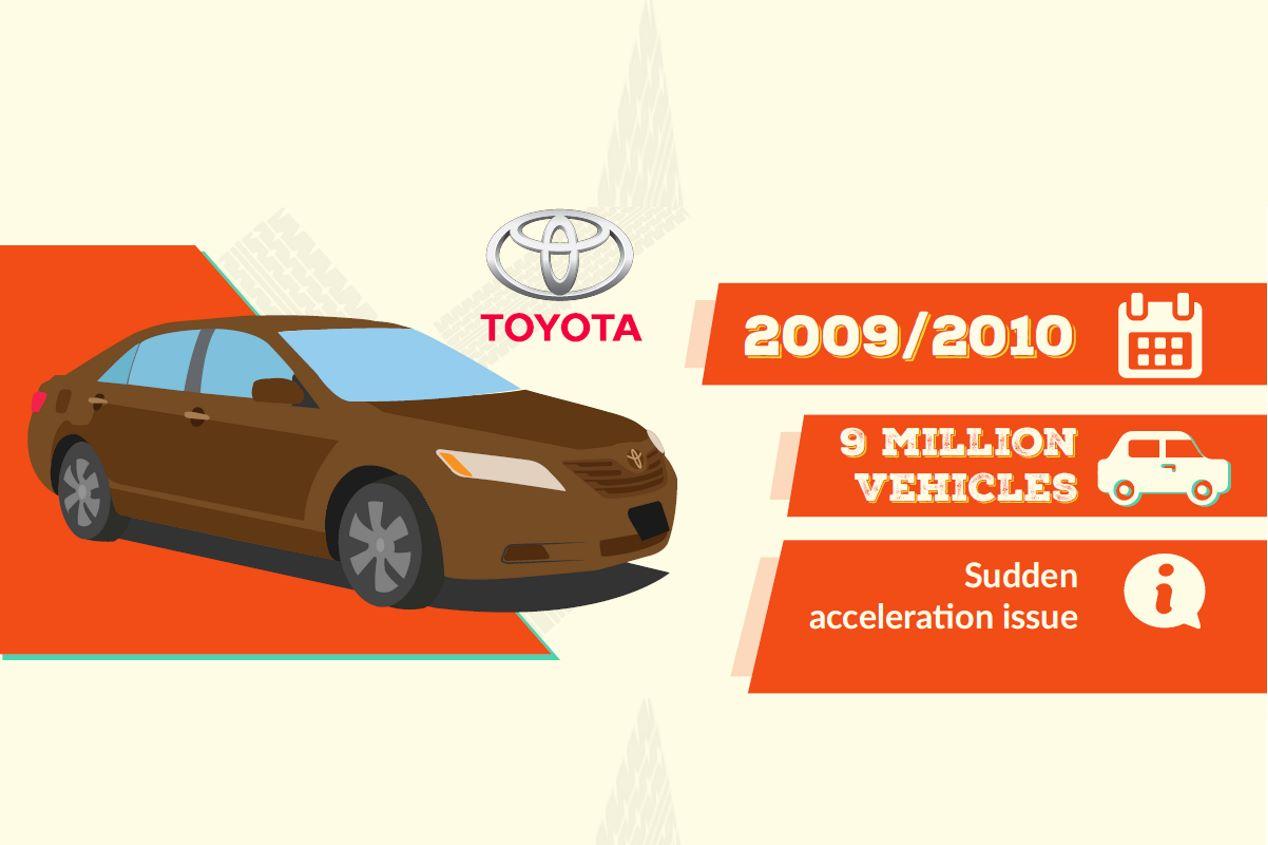 Las mayores llamadas a revisión de coches que hemos conocido