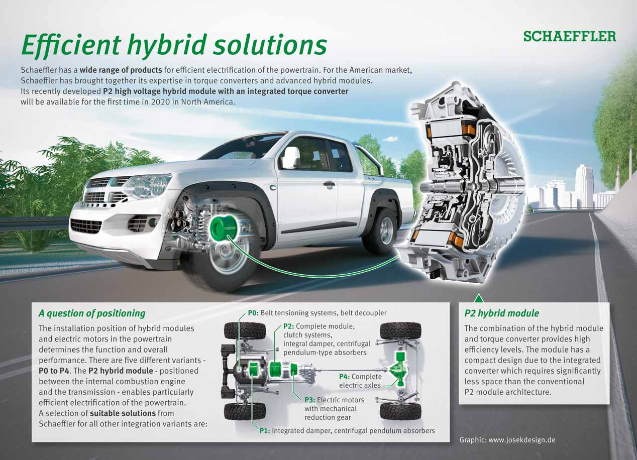 Cómo funcionan los coches microhíbridos
