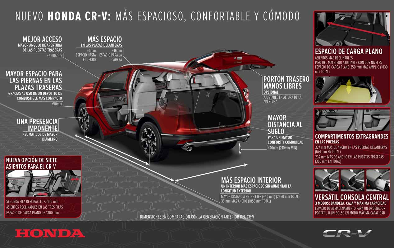 Honda CR-V 2018: híbrido, 7 plazas y muy amplio, así será ...