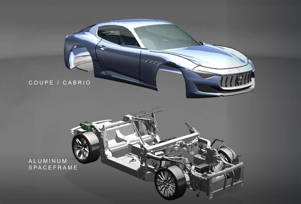Maserati Alfieri, de concepto en 2014 a pilar del 2020