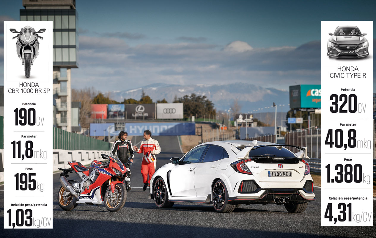 Duelo Honda Civic Type R vs Honda CBR 1000 RR SP