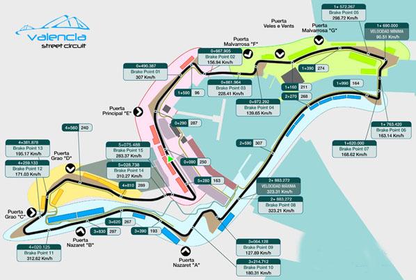 F1: Previo del GP de Europa 2009