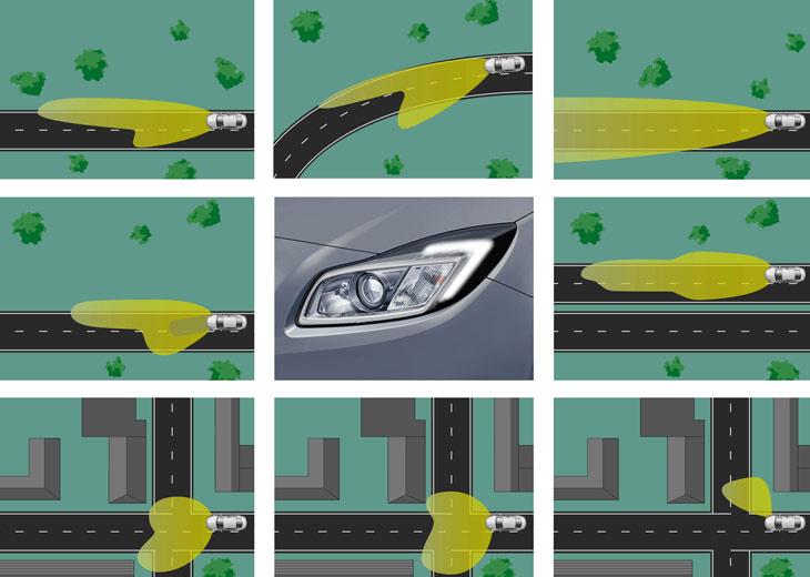 Opel Insignia luces