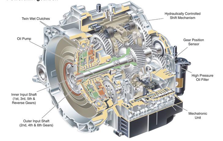 volvoc30powershift