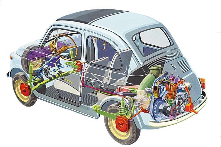 Fiat500Antiguo