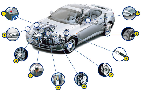 Revisa los 10 puntos clave de tu coche
