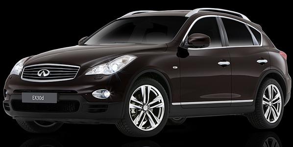 Infiniti EX Black Premium: un coche con premio