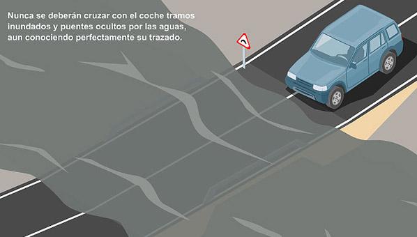 ¿Cómo conducir seguro con fuertes lluvias?