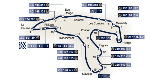 F1: Previo del GP de Bélgica 2009