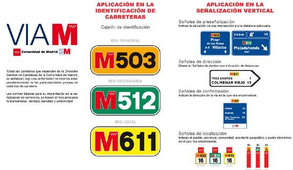 Los madrileños estrenan señales de tráfico