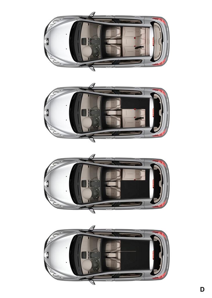 Peugeot 308 Técnica