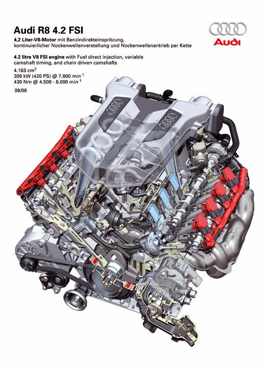 El impresionante 4.2 que entrega 420 CV.
