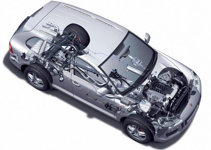 PorscheCayenne2007