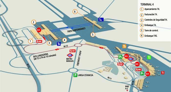 ¿Sabes cómo llegar a la T-4 de Barajas?