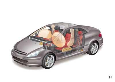 Conjunto de airbags para casos de choque.