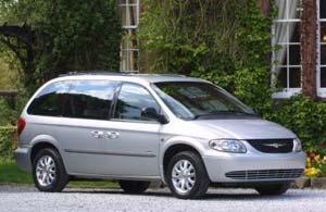 Novedades Chrysler