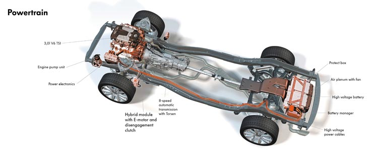 VW Touareg Hybrid: detalles
