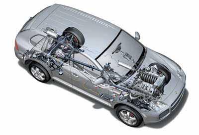 Porsche Cayenne S y Turbo