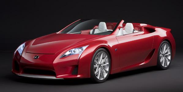 Toyota, el fabricante más fiable