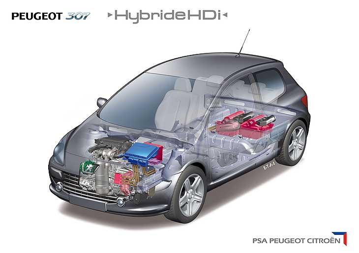 PSA HDI Híbridos