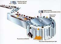 DaimlerChrysler apuesta por el reciclaje de plásticos