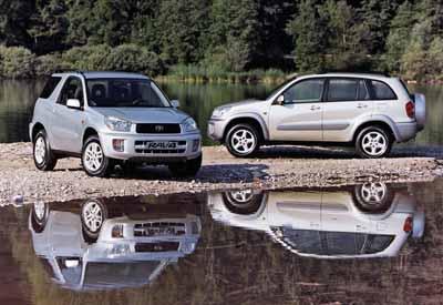 Contacto: Toyota RAV4